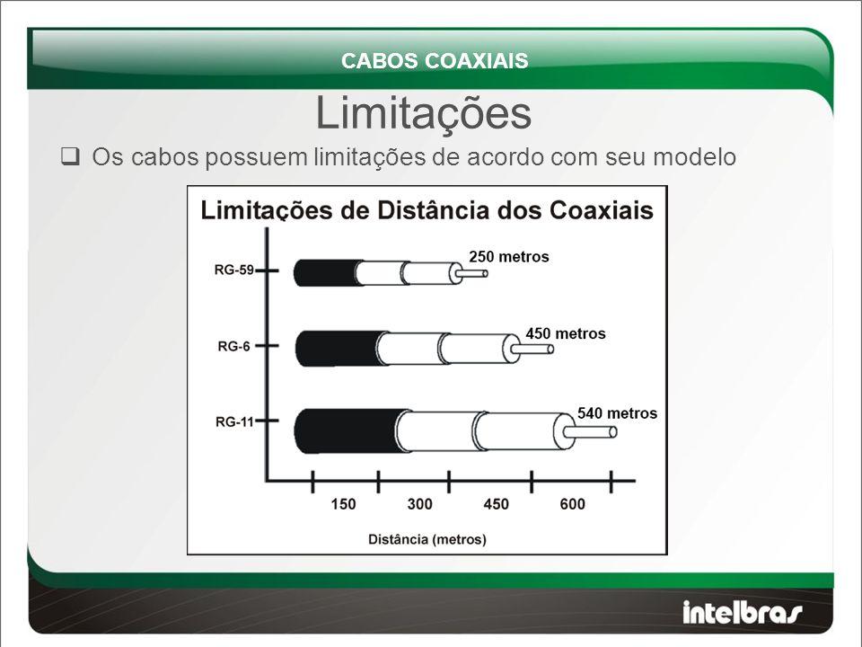  Os cabos possuem limitações de acordo com seu modelo CABOS COAXIAIS Limitações