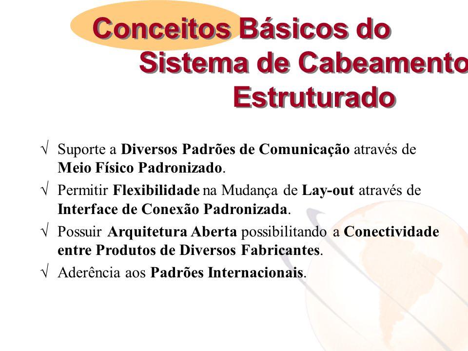 CABO UTP 25 PARES CABO UTP 4 PARES CAIXA DE SUPERFÍCIE BLOCO DE CONEXÃO IDC 110 - 100 PARES KIT BLOCO DE CONEXÃO IDC 110 - 300 PARES Soluções para ZONE WIRING Soluções para ZONE WIRING