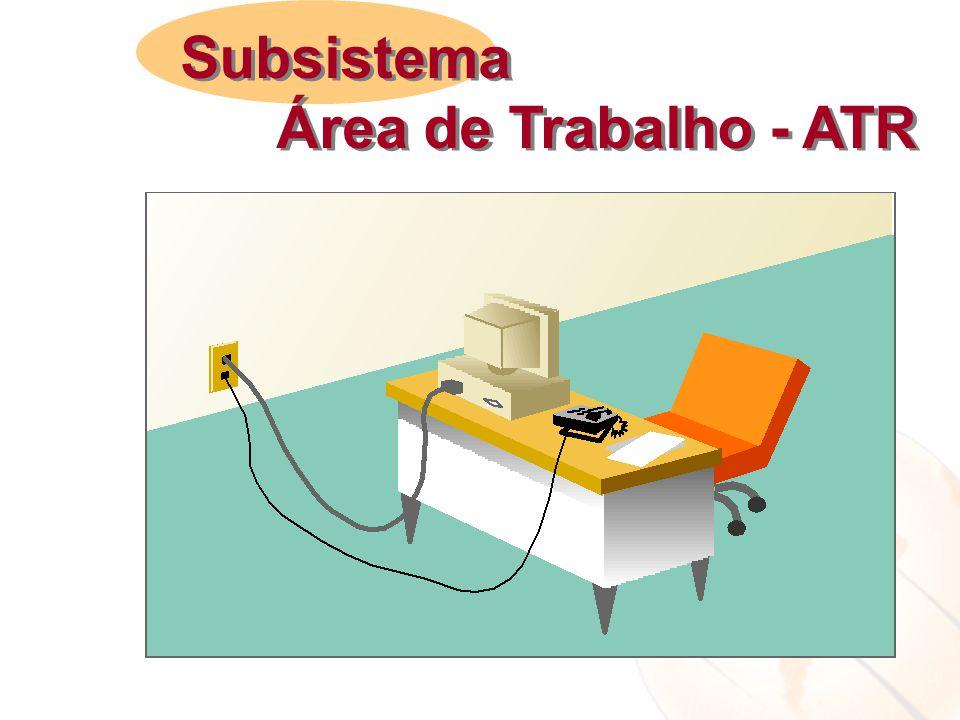 Subsistema Área de Trabalho - ATR Subsistema Área de Trabalho - ATR