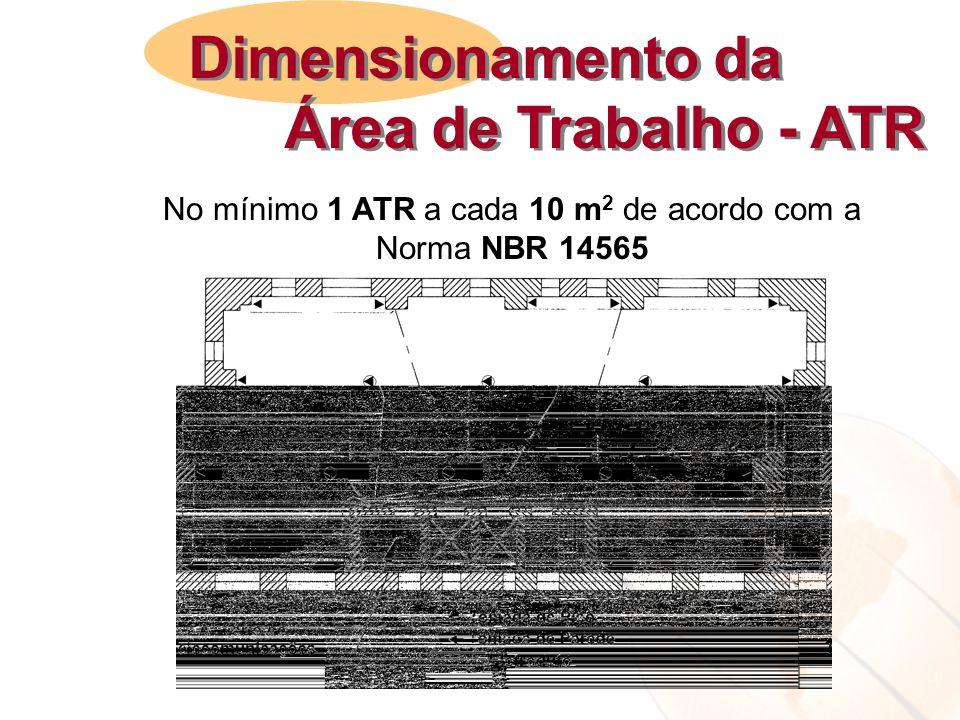 No mínimo 1 ATR a cada 10 m 2 de acordo com a Norma NBR 14565 Dimensionamento da Área de Trabalho - ATR Dimensionamento da Área de Trabalho - ATR