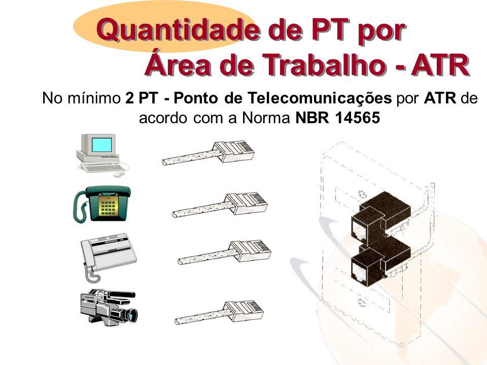 No mínimo 2 PT - Ponto de Telecomunicações por ATR de acordo com a Norma NBR 14565 Quantidade de PT por Área de Trabalho - ATR Quantidade de PT por Ár