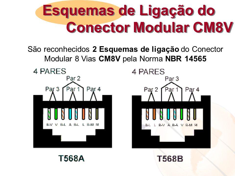 São reconhecidos 2 Esquemas de ligação do Conector Modular 8 Vias CM8V pela Norma NBR 14565 Esquemas de Ligação do Conector Modular CM8V Esquemas de L