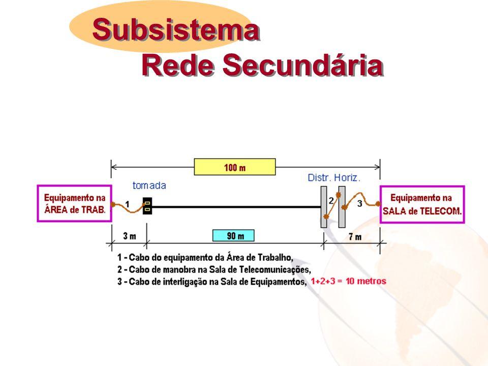 Subsistema Rede Secundária Subsistema Rede Secundária