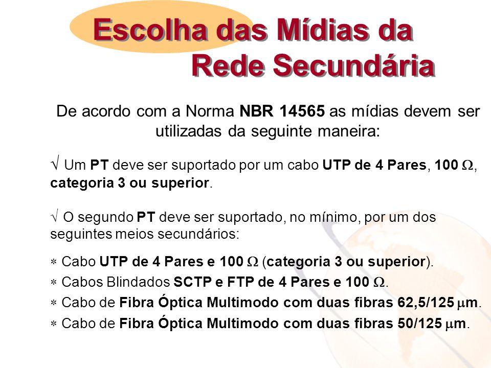 De acordo com a Norma NBR 14565 as mídias devem ser utilizadas da seguinte maneira:  Um PT deve ser suportado por um cabo UTP de 4 Pares, 100 , cate