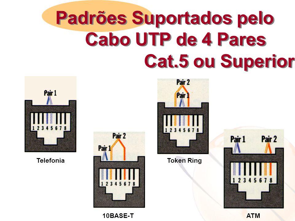 Token Ring 10BASE-T ATM Telefonia Padrões Suportados pelo Cabo UTP de 4 Pares Cat.5 ou Superior Padrões Suportados pelo Cabo UTP de 4 Pares Cat.5 ou S