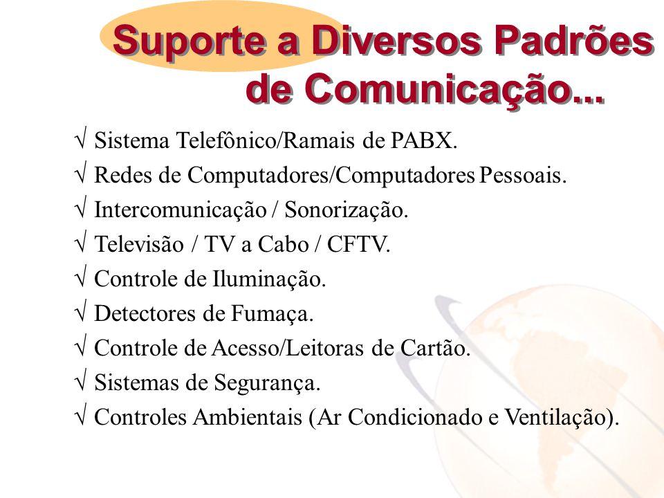  Sistema Telefônico/Ramais de PABX.  Redes de Computadores/Computadores Pessoais.  Intercomunicação / Sonorização.  Televisão / TV a Cabo / CFTV.