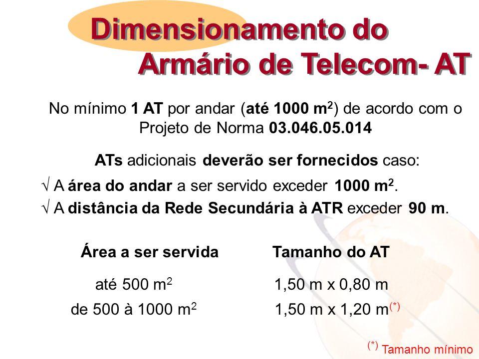 No mínimo 1 AT por andar (até 1000 m 2 ) de acordo com o Projeto de Norma 03.046.05.014 ATs adicionais deverão ser fornecidos caso:  A área do andar