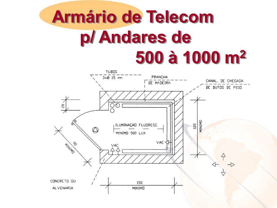 Armário de Telecom p/ Andares de 500 à 1000 m 2 Armário de Telecom p/ Andares de 500 à 1000 m 2