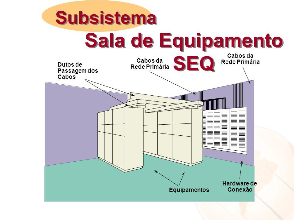Dutos de Passagem dos Cabos Equipamentos Hardware de Conexão Cabos da Rede Primária Subsistema Sala de Equipamento SEQ Subsistema Sala de Equipamento