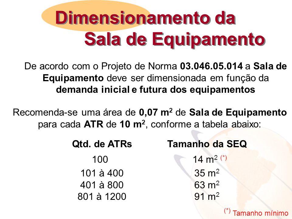 De acordo com o Projeto de Norma 03.046.05.014 a Sala de Equipamento deve ser dimensionada em função da demanda inicial e futura dos equipamentos Reco