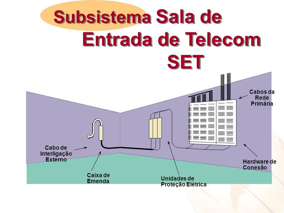 Cabo de Interligação Externo Caixa de Emenda Unidades de Proteção Elétrica Hardware de Conexão Cabos da Rede Primária Subsistema Sala de Entrada de Te