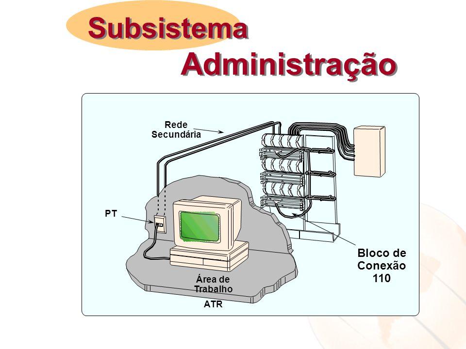Subsistema Administração Subsistema Administração