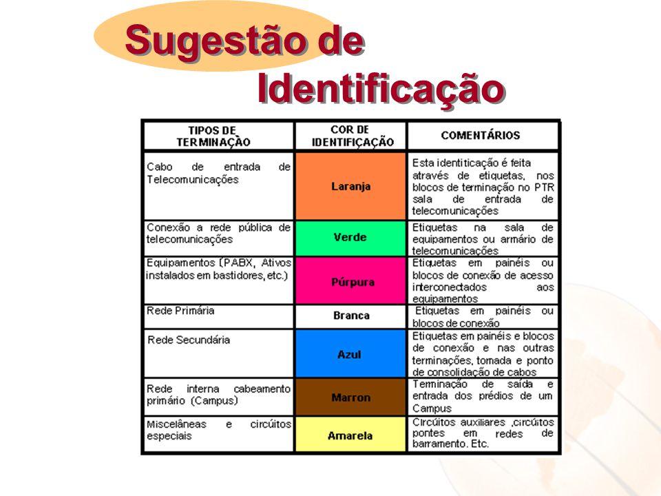 Sugestão de Identificação Sugestão de Identificação
