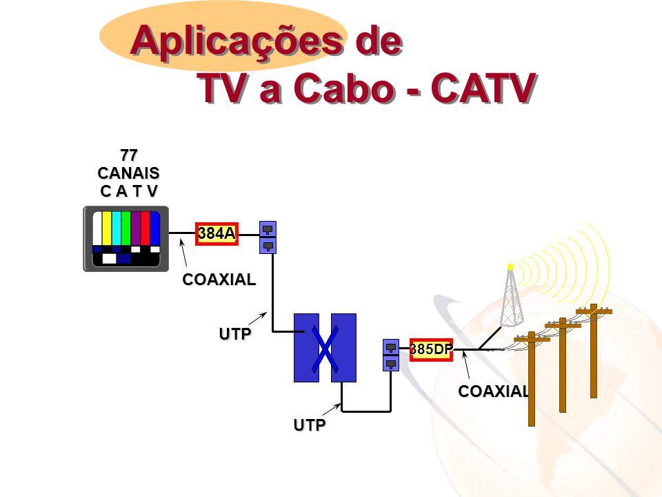 Armário de Telecomunicações Information Outlet (IO) IO Rede Secundária Subsistema Rede Secundária Subsistema Rede Secundária