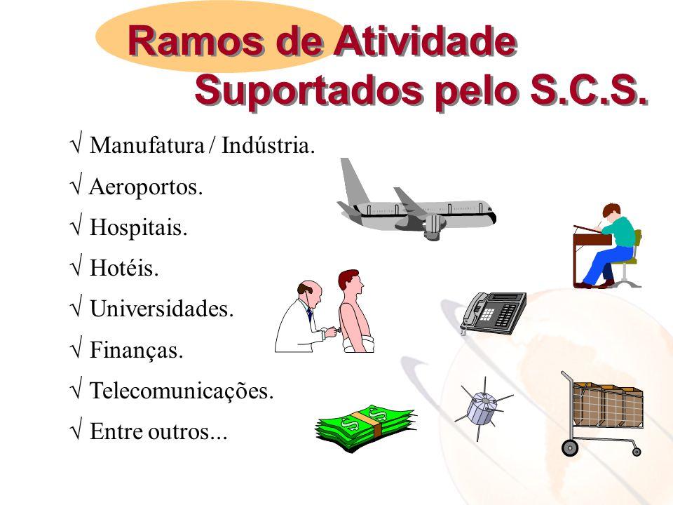  Manufatura / Indústria.  Aeroportos.  Hospitais.  Hotéis.  Universidades.  Finanças.  Telecomunicações.  Entre outros... Ramos de Atividade S