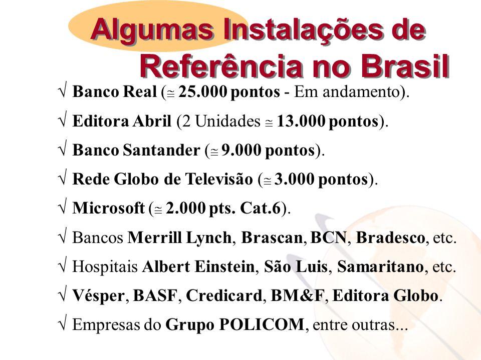  Banco Real (  25.000 pontos - Em andamento).  Editora Abril (2 Unidades  13.000 pontos).  Banco Santander (  9.000 pontos).  Rede Globo de Tel