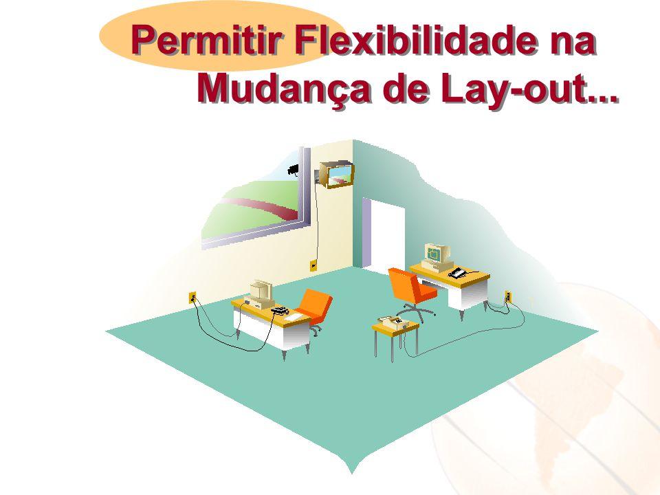 Permitir Flexibilidade na Mudança de Lay-out... Permitir Flexibilidade na Mudança de Lay-out...