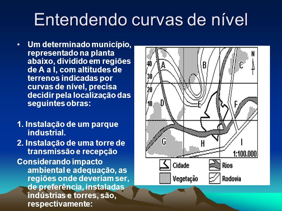 Entendendo curvas de nível Um determinado município, representado na planta abaixo, dividido em regiões de A a I, com altitudes de terrenos indicadas por curvas de nível, precisa decidir pela localização das seguintes obras: 1.