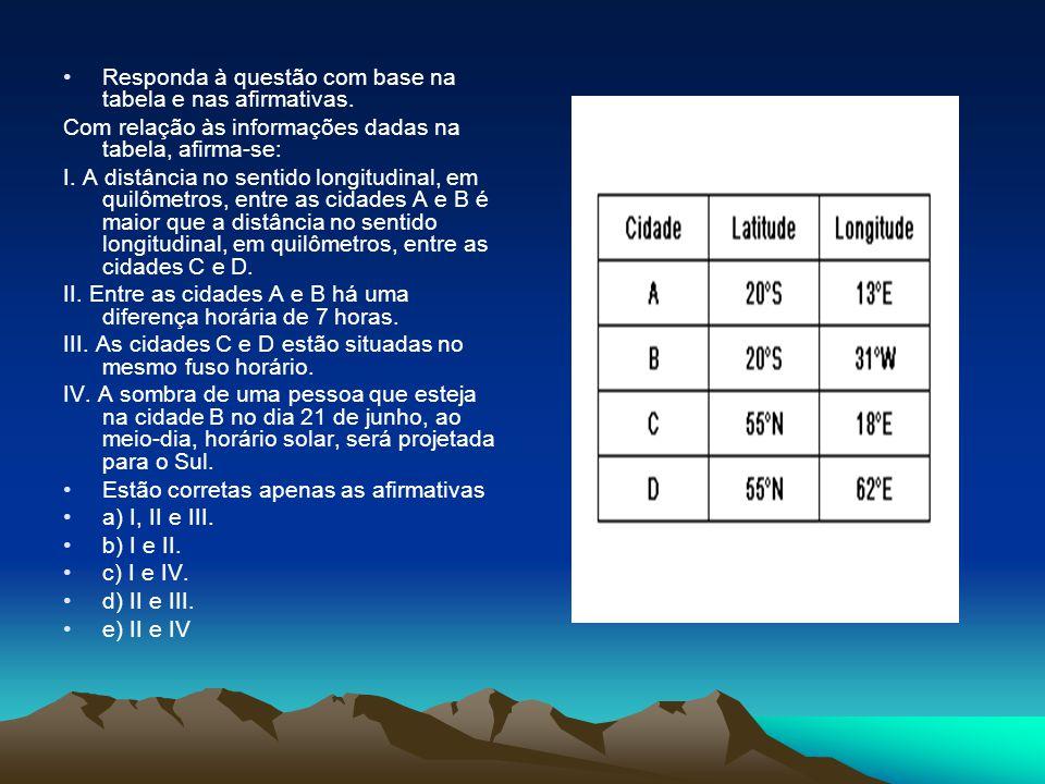 Responda à questão com base na tabela e nas afirmativas. Com relação às informações dadas na tabela, afirma-se: I. A distância no sentido longitudinal