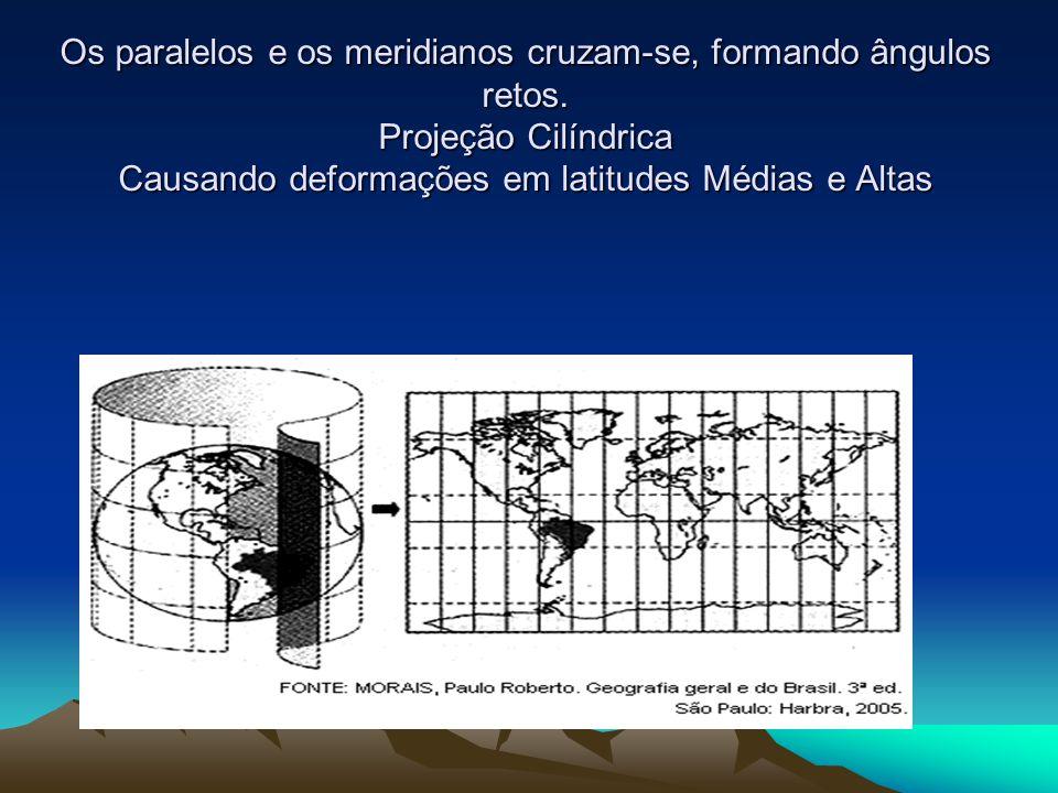 Os paralelos e os meridianos cruzam-se, formando ângulos retos. Projeção Cilíndrica Causando deformações em latitudes Médias e Altas
