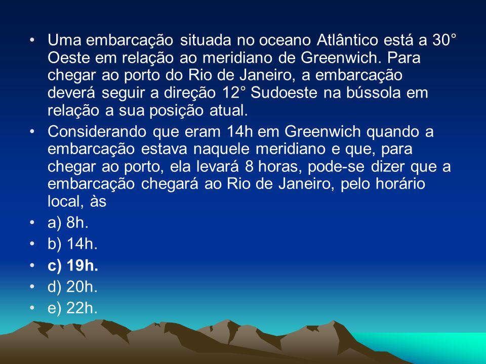 Uma embarcação situada no oceano Atlântico está a 30° Oeste em relação ao meridiano de Greenwich. Para chegar ao porto do Rio de Janeiro, a embarcação