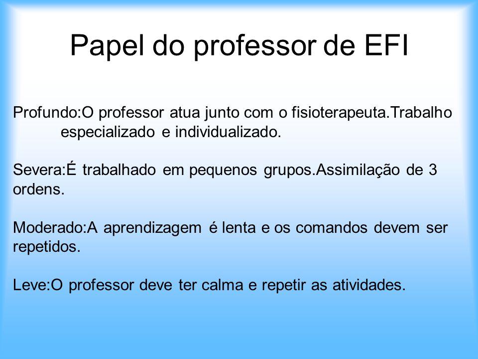 Papel do professor de EFI Profundo:O professor atua junto com o fisioterapeuta.Trabalho especializado e individualizado. Severa:É trabalhado em pequen