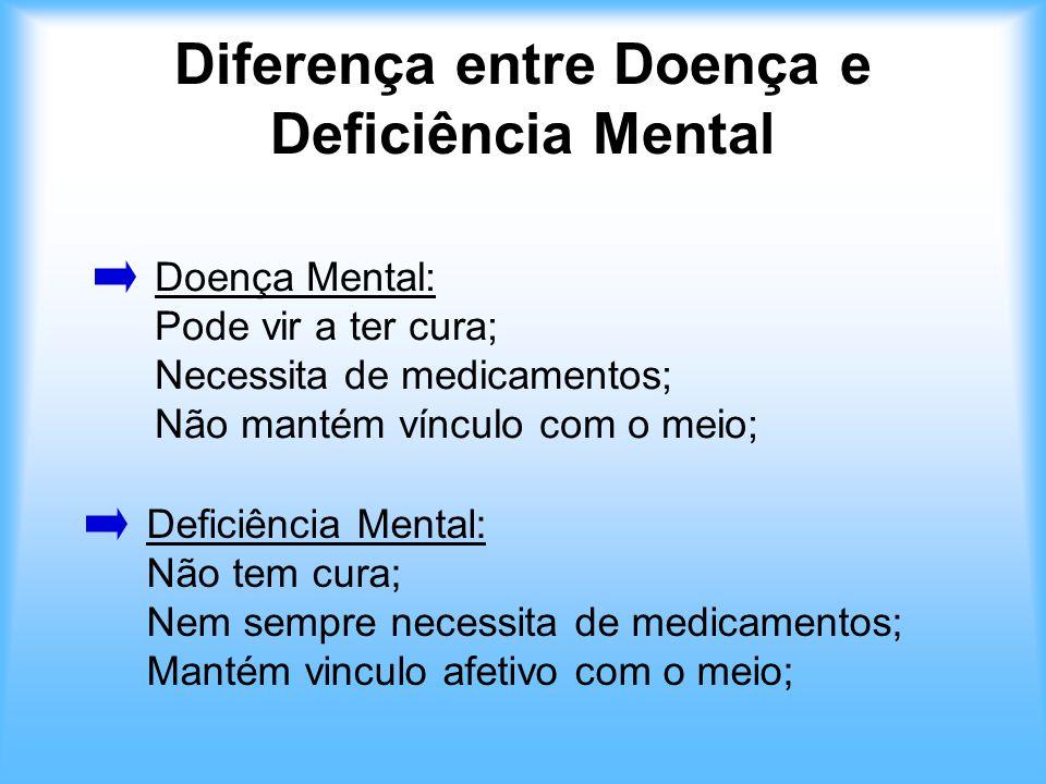 Diferença entre Doença e Deficiência Mental Doença Mental: Pode vir a ter cura; Necessita de medicamentos; Não mantém vínculo com o meio; Deficiência