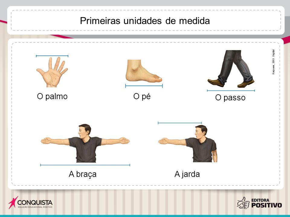 O problema é que, usando partes do corpo como unidade de medida, os resultados podiam ser diferentes de acordo com o tamanho da pessoa que media.