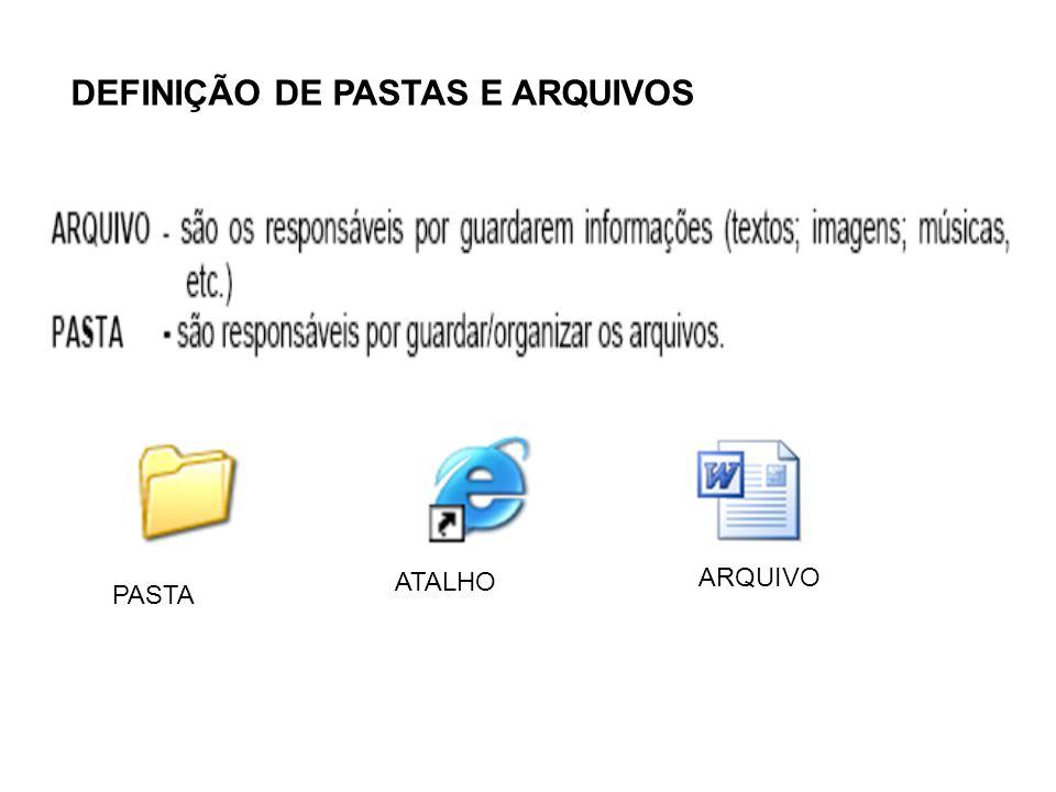 DEFINIÇÃO DE PASTAS E ARQUIVOS PASTA ATALHO ARQUIVO