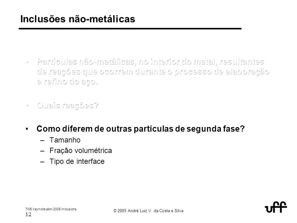 7/05 keynote abm 2005 inclusions 12 © 2005 André Luiz V. da Costa e Silva Inclusões não-metálicas