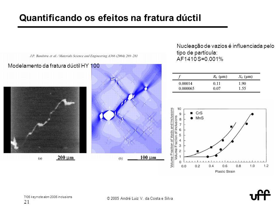 7/05 keynote abm 2005 inclusions 21 © 2005 André Luiz V. da Costa e Silva Quantificando os efeitos na fratura dúctil Nucleação de vazios é influenciad