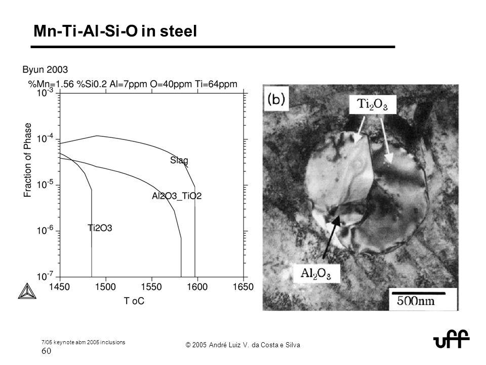 7/05 keynote abm 2005 inclusions 60 © 2005 André Luiz V. da Costa e Silva Mn-Ti-Al-Si-O in steel