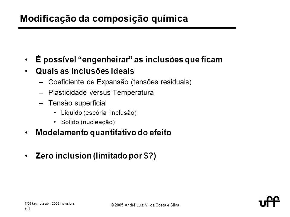"""7/05 keynote abm 2005 inclusions 61 © 2005 André Luiz V. da Costa e Silva Modificação da composição química É possível """"engenheirar"""" as inclusões que"""
