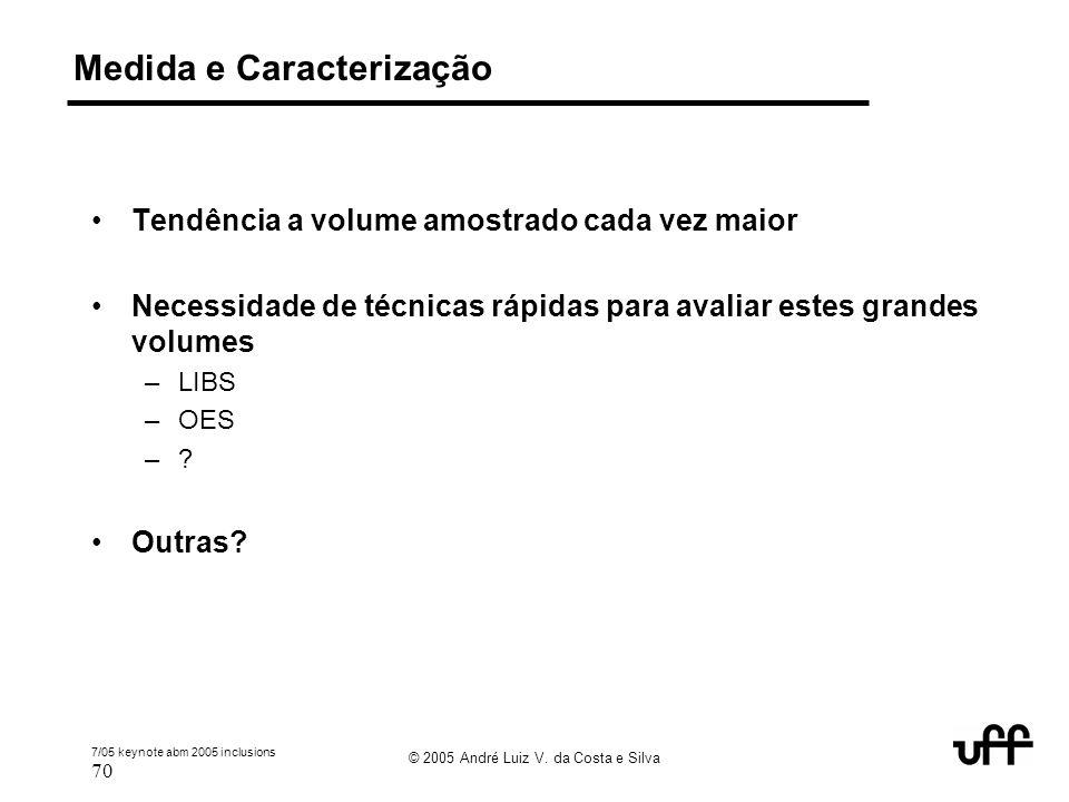 7/05 keynote abm 2005 inclusions 70 © 2005 André Luiz V. da Costa e Silva Medida e Caracterização Tendência a volume amostrado cada vez maior Necessid