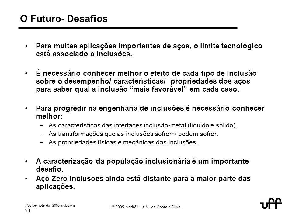7/05 keynote abm 2005 inclusions 71 © 2005 André Luiz V. da Costa e Silva O Futuro- Desafios Para muitas aplicações importantes de aços, o limite tecn