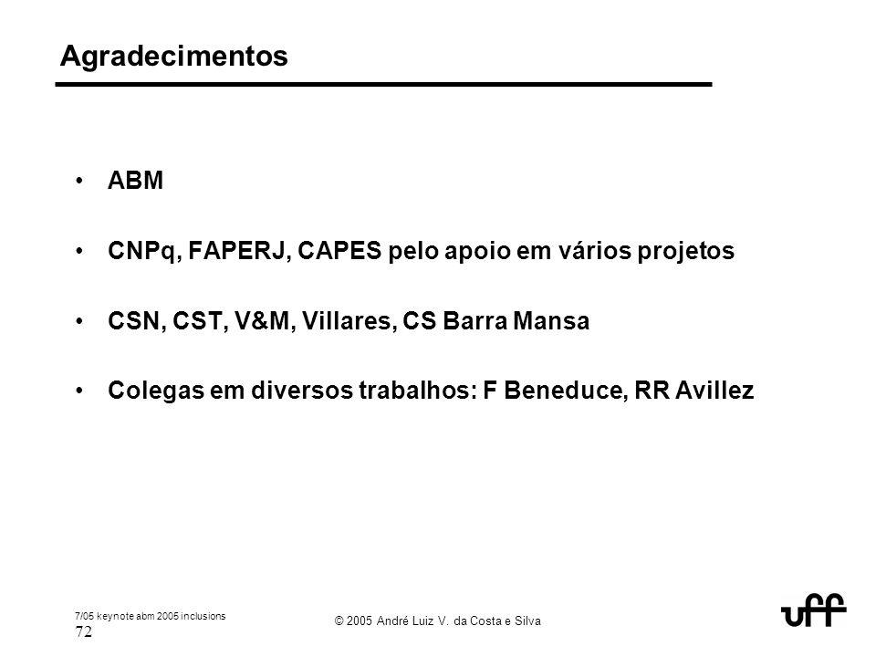 7/05 keynote abm 2005 inclusions 72 © 2005 André Luiz V. da Costa e Silva Agradecimentos ABM CNPq, FAPERJ, CAPES pelo apoio em vários projetos CSN, CS