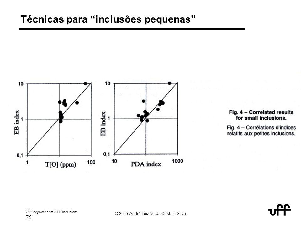 """7/05 keynote abm 2005 inclusions 75 © 2005 André Luiz V. da Costa e Silva Técnicas para """"inclusões pequenas"""""""