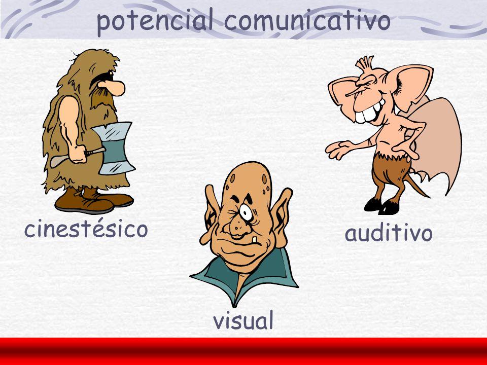 potencial comunicativo visual auditivo cinestésico
