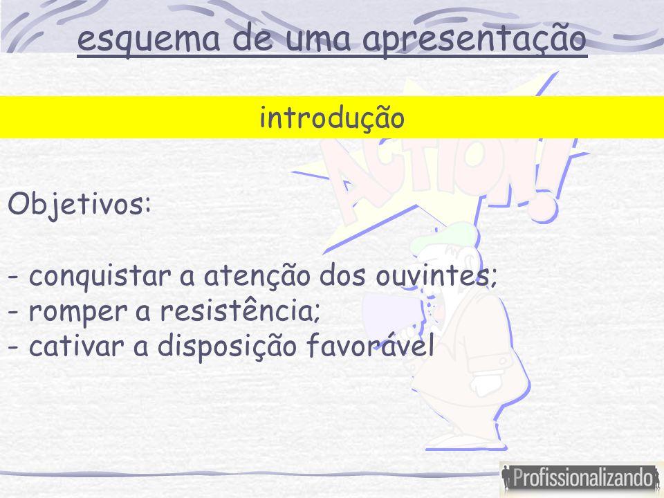 esquema de uma apresentação introdução Objetivos: - conquistar a atenção dos ouvintes; - romper a resistência; - cativar a disposição favorável