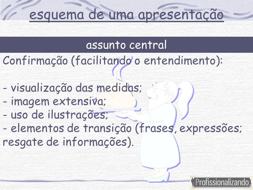 Confirmação (facilitando o entendimento): - visualização das medidas; - imagem extensiva; - uso de ilustrações; - elementos de transição (frases, expr