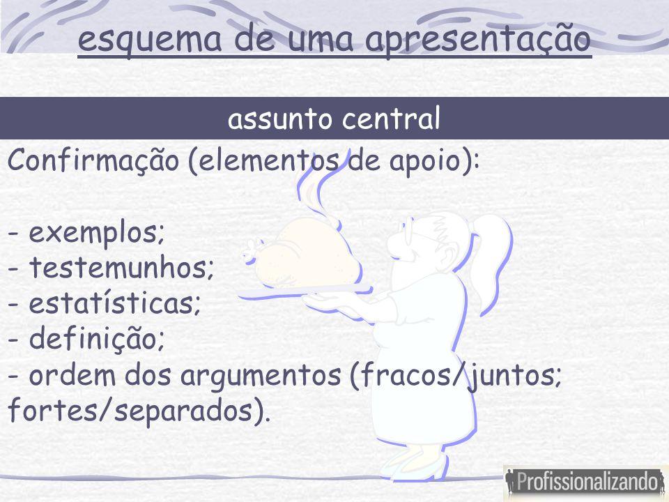 Confirmação (elementos de apoio): - exemplos; - testemunhos; - estatísticas; - definição; - ordem dos argumentos (fracos/juntos; fortes/separados).
