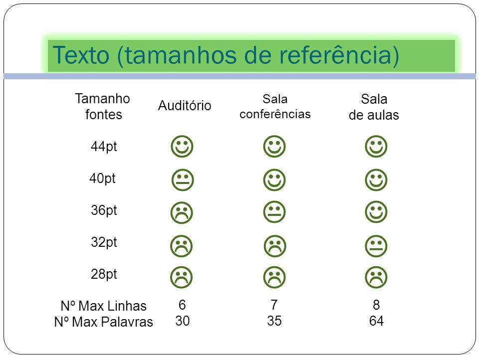 Texto - Quantidade 16 Utilizar Palavras Chave (pontos chave) do seu Guia de Sessão e não todo o seu conteúdo. Minimizar a pontuação. Máximo de 8 palav