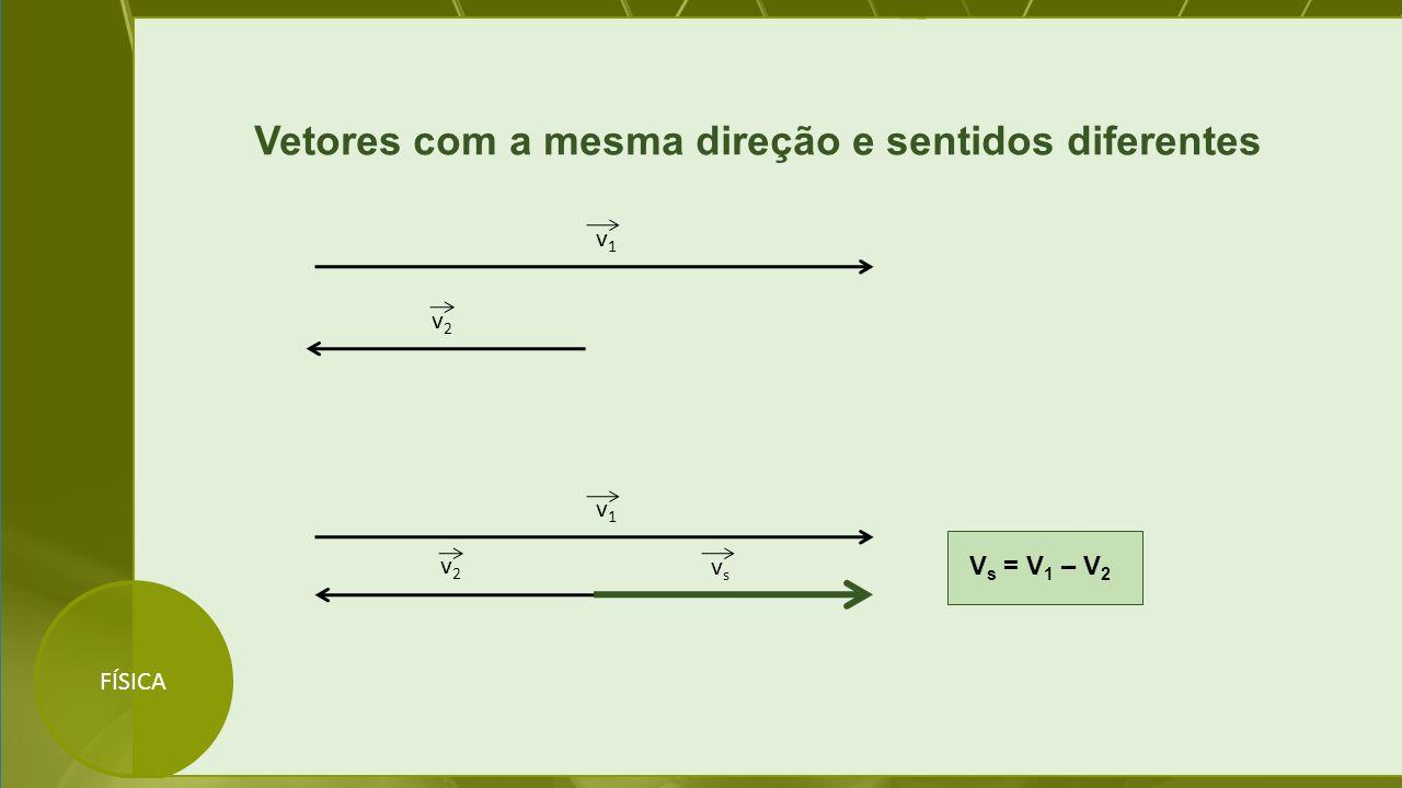 FÍSICA Vetores com a mesma direção e sentidos diferentes v1v1 v2v2 v1v1 v2v2 vsvs V s = V 1 – V 2