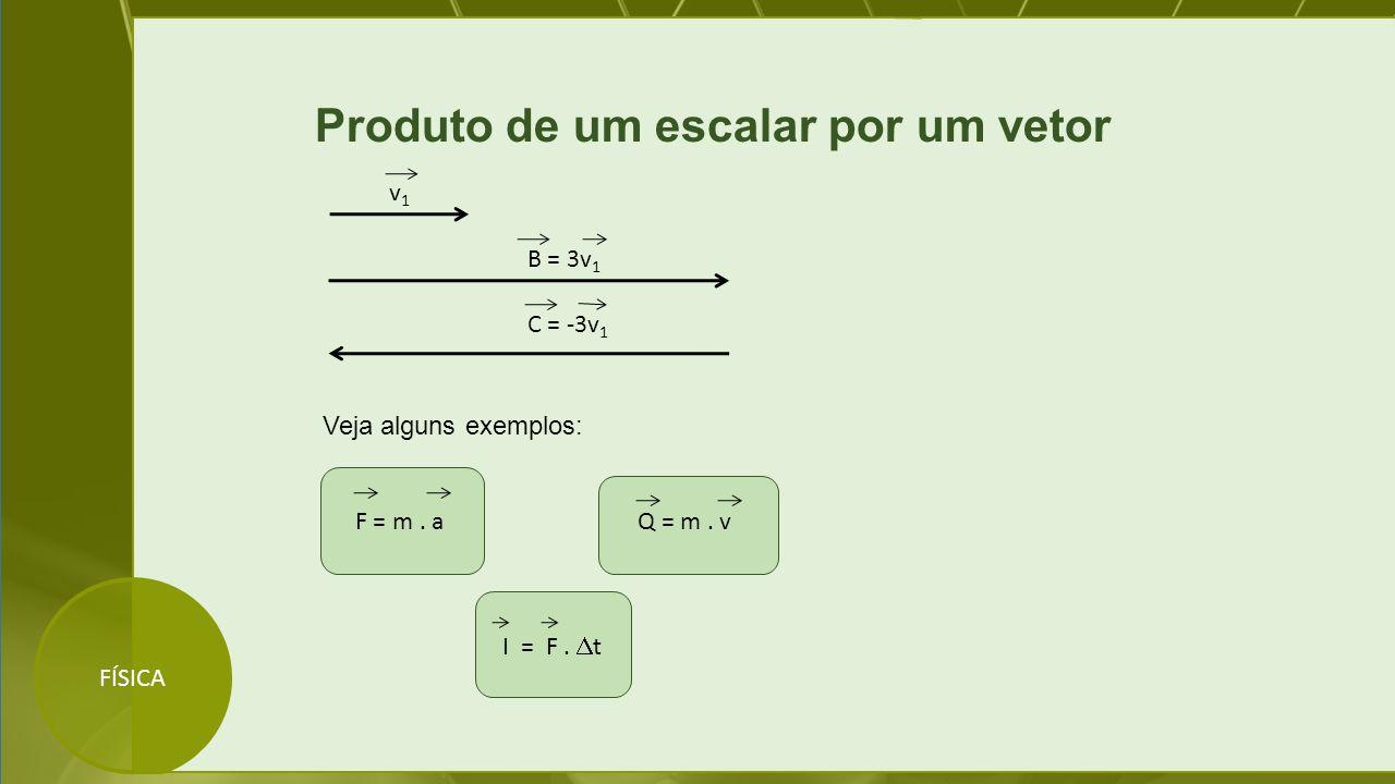 FÍSICA Produto de um escalar por um vetor v1v1 B = 3v 1 C = -3v 1 Q = m. v Veja alguns exemplos: F = m. a I = F.  t