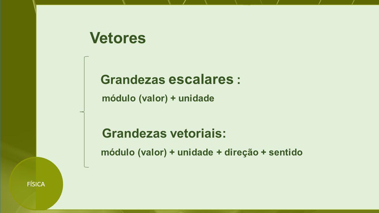 Vetores Grandezas escalares : Grandezas vetoriais: módulo (valor) + unidade módulo (valor) + unidade + direção + sentido