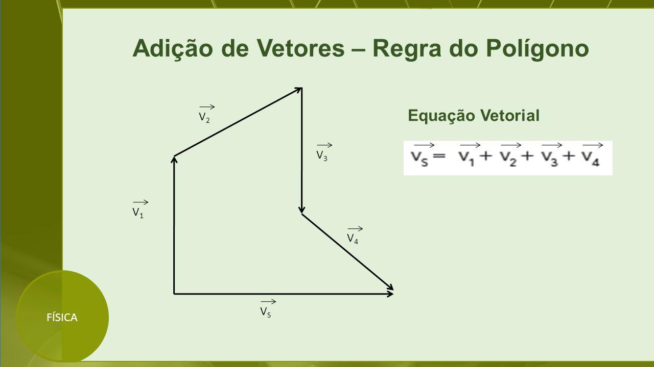 FÍSICA Adição de Vetores – Regra do Polígono V1V1 V2V2 V3V3 V4V4 VSVS Equação Vetorial