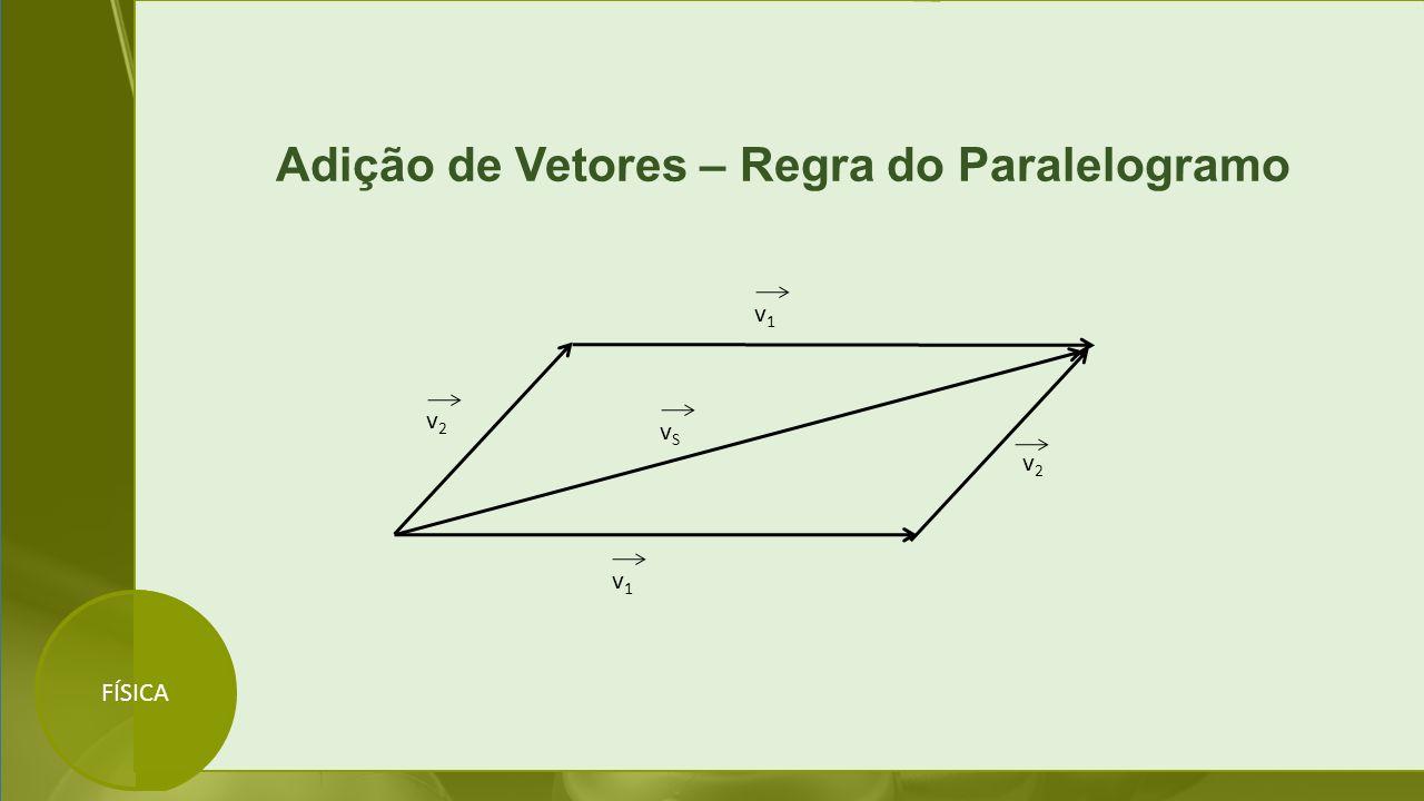 Adição de Vetores – Regra do Paralelogramo v2v2 v1v1 vSvS v2v2 FÍSICA v1v1