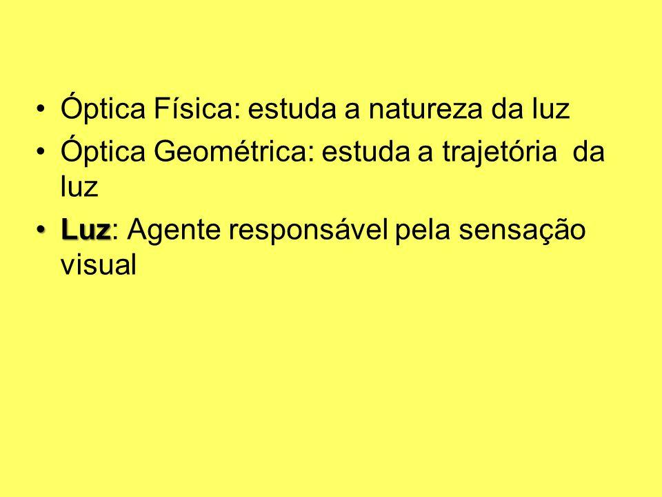 Óptica Física: estuda a natureza da luz Óptica Geométrica: estuda a trajetória da luz LuzLuz: Agente responsável pela sensação visual