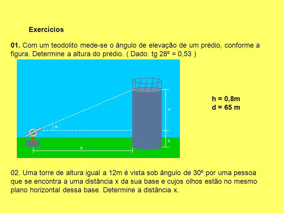Exercícios 01. Com um teodolito mede-se o ângulo de elevação de um prédio, conforme a figura. Determine a altura do prédio. ( Dado: tg 28º = 0,53 ) h