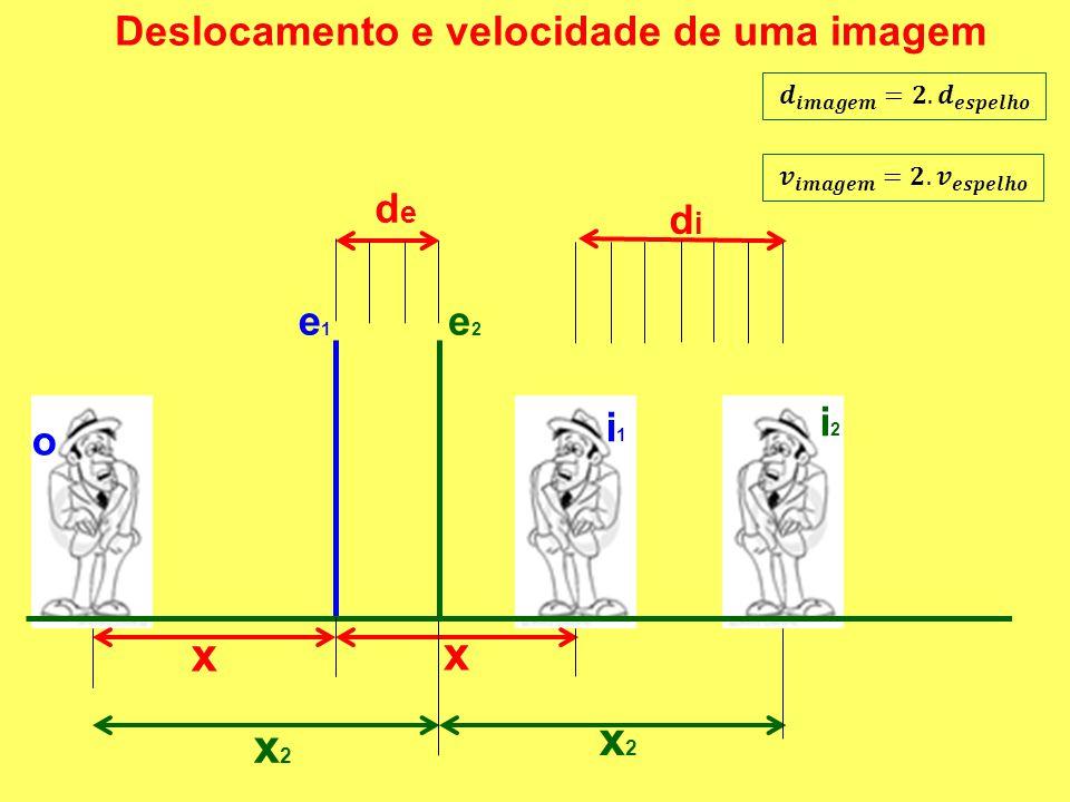 Deslocamento e velocidade de uma imagem x e1e1 x i1i1 o e2e2 dede i2i2 x2x2 x2x2 didi